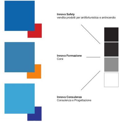 Corporate image presentazione