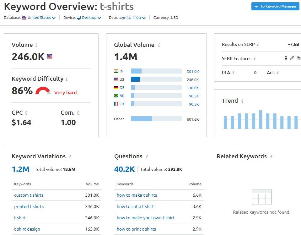 analisi seo ricerche keyword