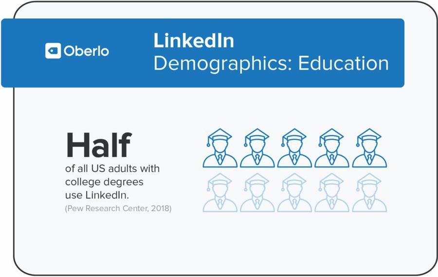 istruzione media iscritti Linkedin