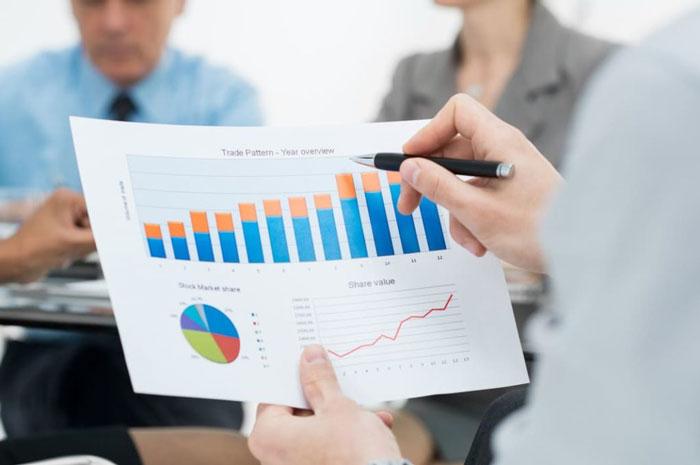 quanto rende l'investimento in marketing